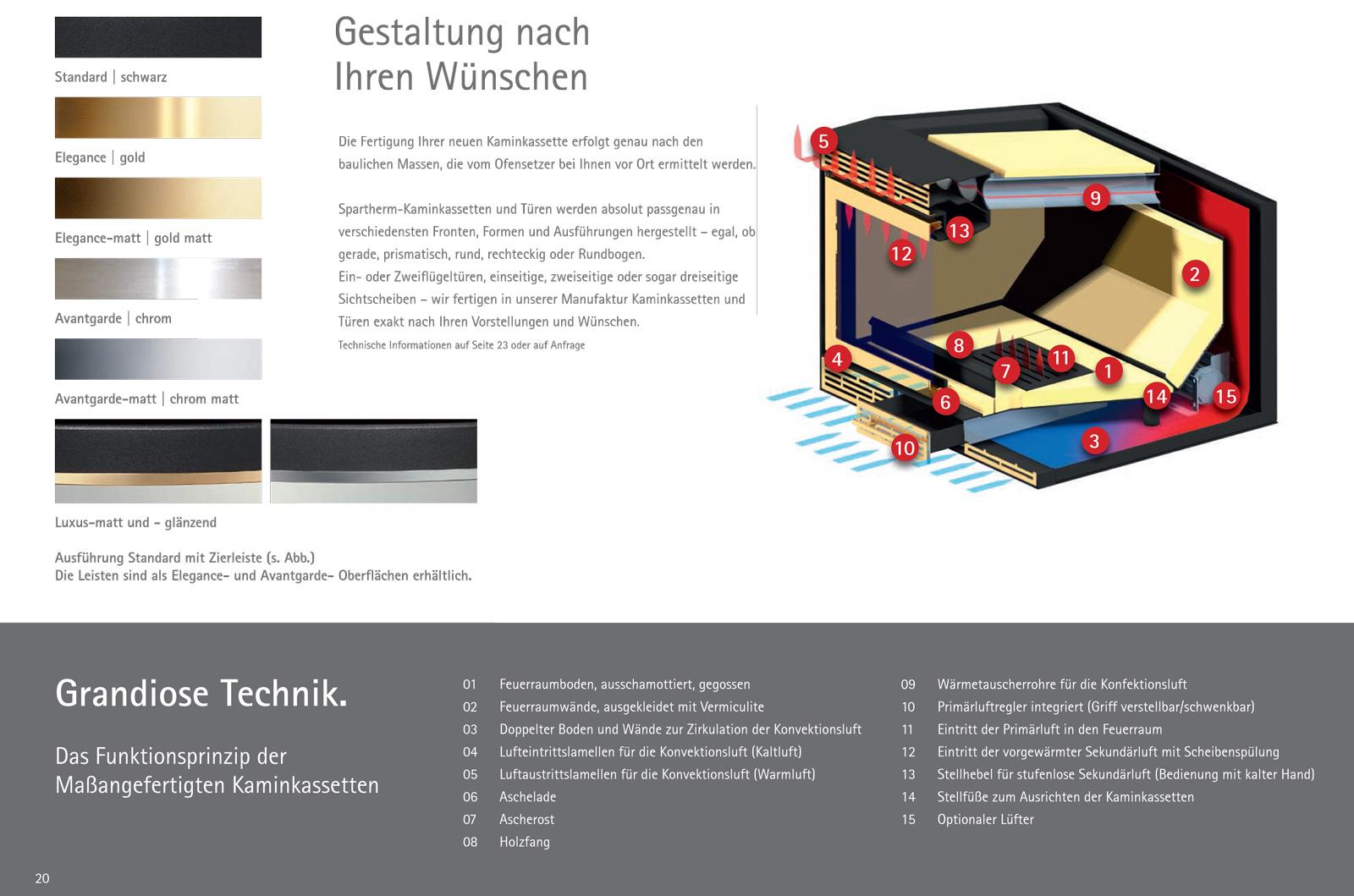 Kaminkassetten im Design Ihrer Wahl