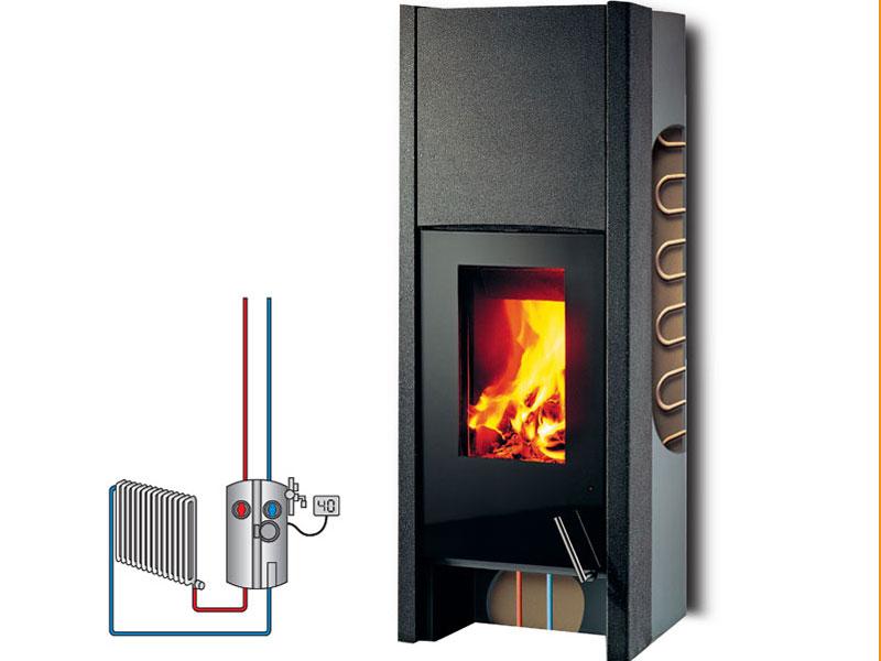 T-LOFT-PLUS mit Wassererwärmung